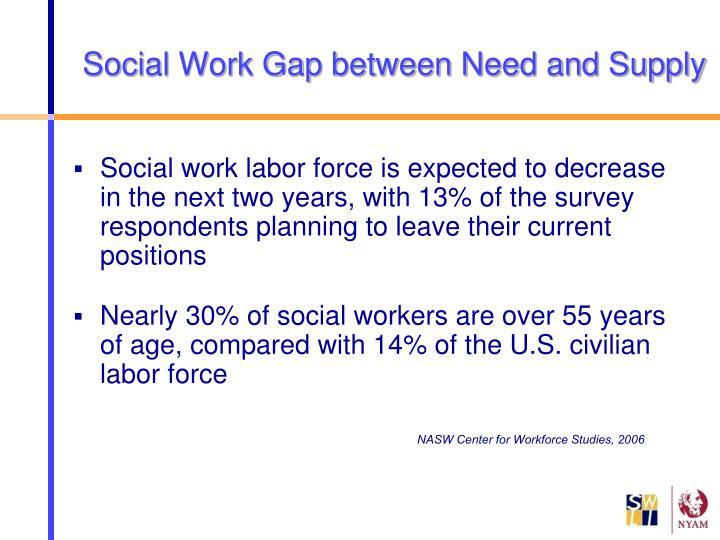 Social Work Gap between Need and Supply