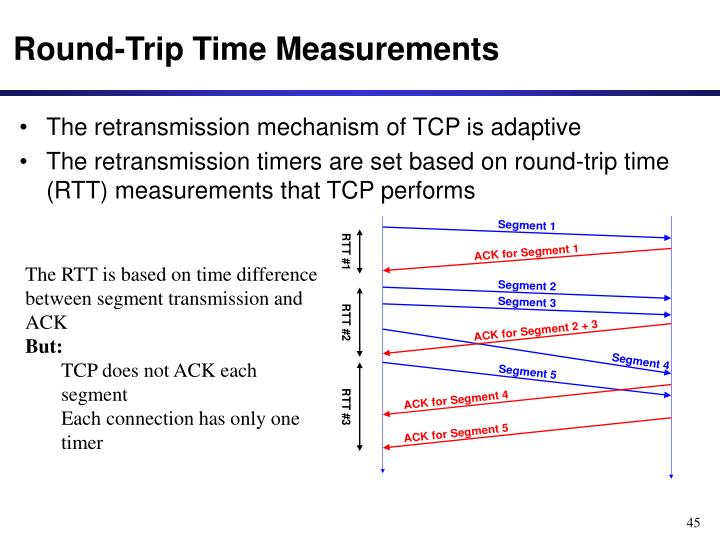 Round-Trip Time Measurements