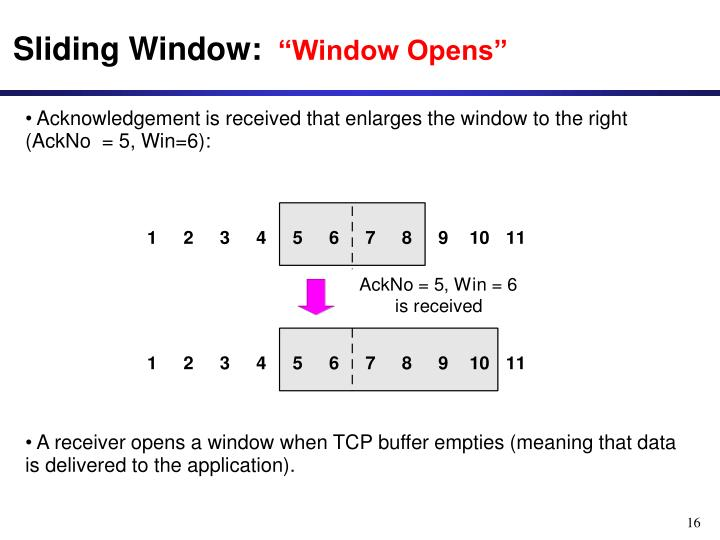 Sliding Window:
