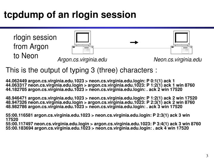 tcpdump of an rlogin session