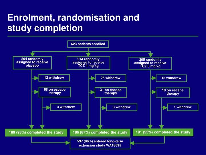 Enrolment, randomisation and