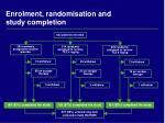 enrolment randomisation and study completion