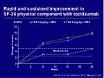 rapid and sustained improvement in sf 36 physical component with tocilizumab