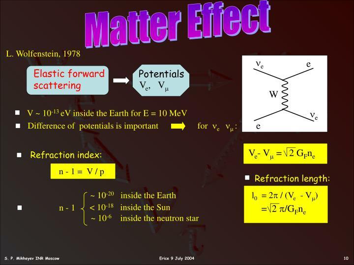 Matter Effect