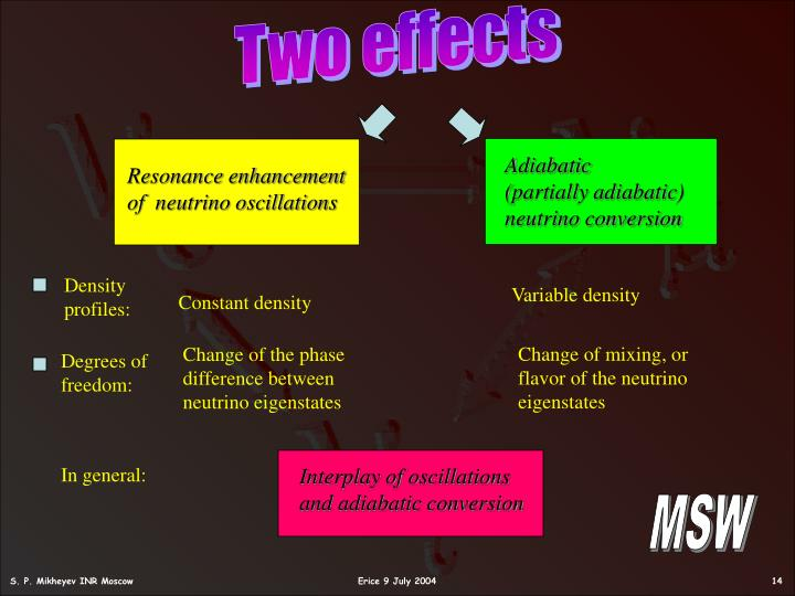 Two effects