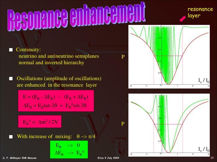 Resonance enhancement