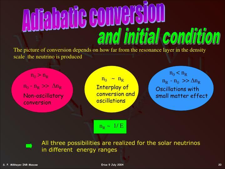 Adiabatic conversion