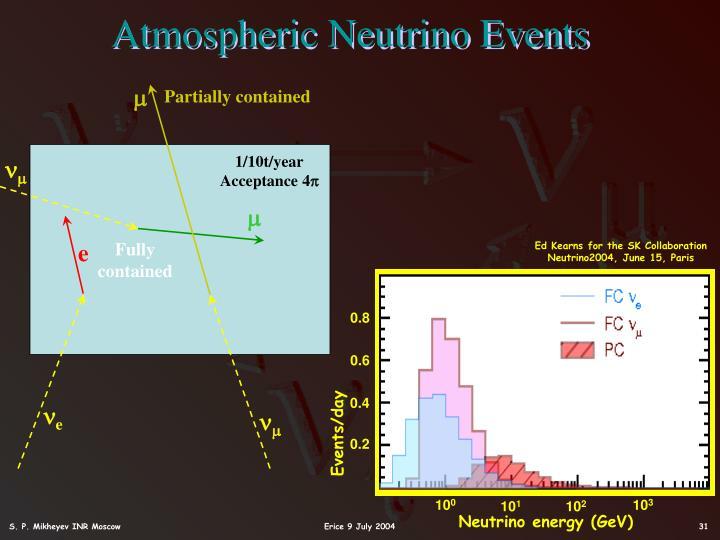 Atmospheric Neutrino Events