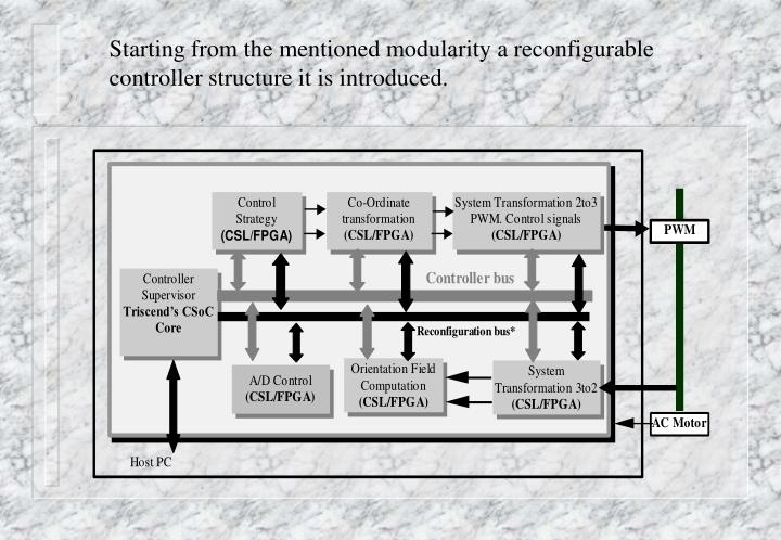 Starting from the mentioned modularity a reconfigurable controller structure it is introduced.