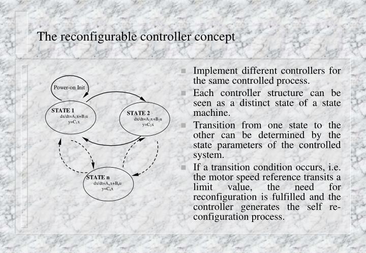The reconfigurable controller concept