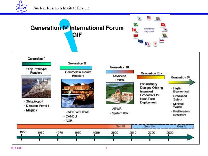 Generation IV International Forum