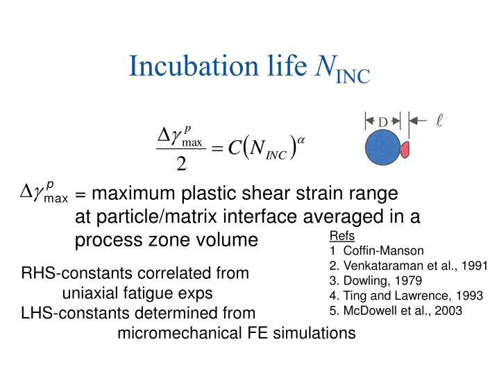 Incubation life