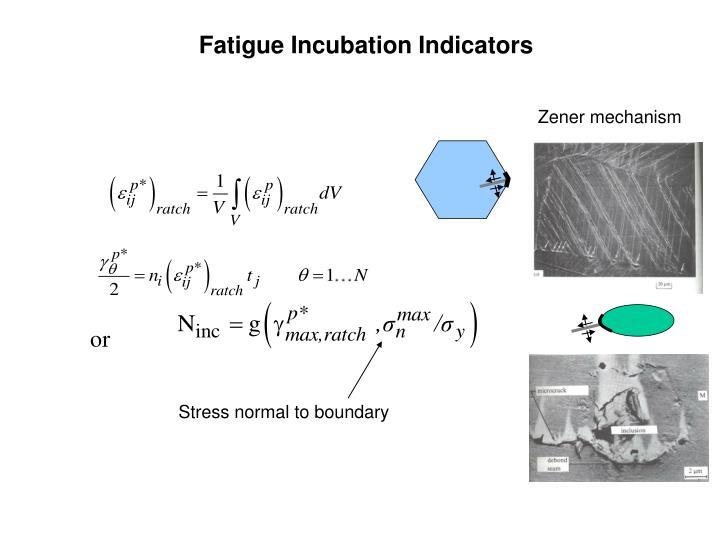Fatigue Incubation Indicators