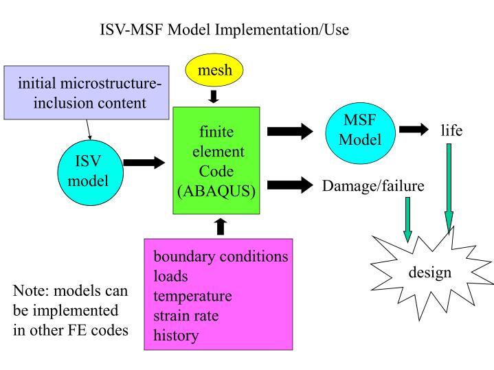 ISV-MSF Model Implementation/Use