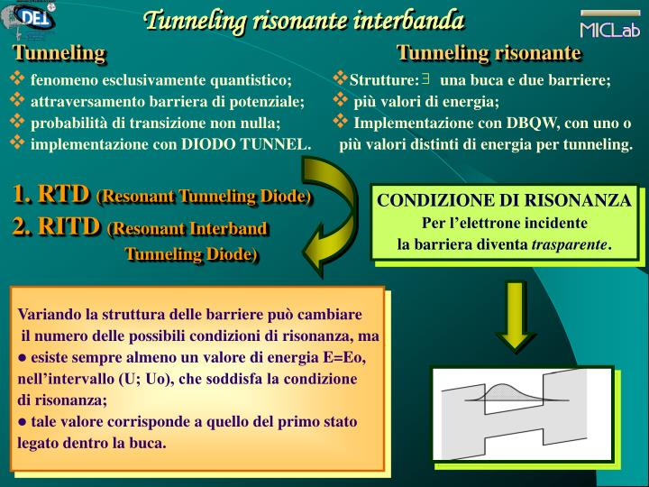 Tunneling risonante interbanda