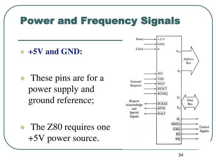 Power and Frequency Signals