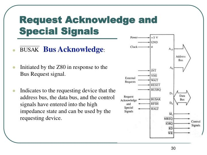 Request Acknowledge and Special Signals