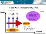 global msf interoperability 2002