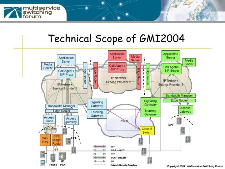 Technical Scope of GMI2004