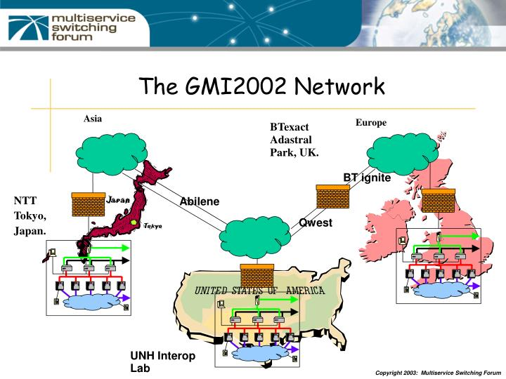 The GMI2002 Network