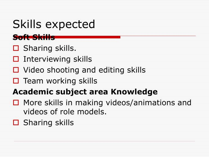 Skills expected