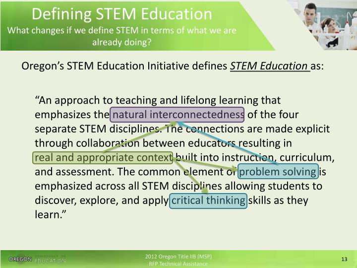 Defining STEM Education