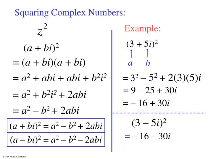 Squaring Complex Numbers: