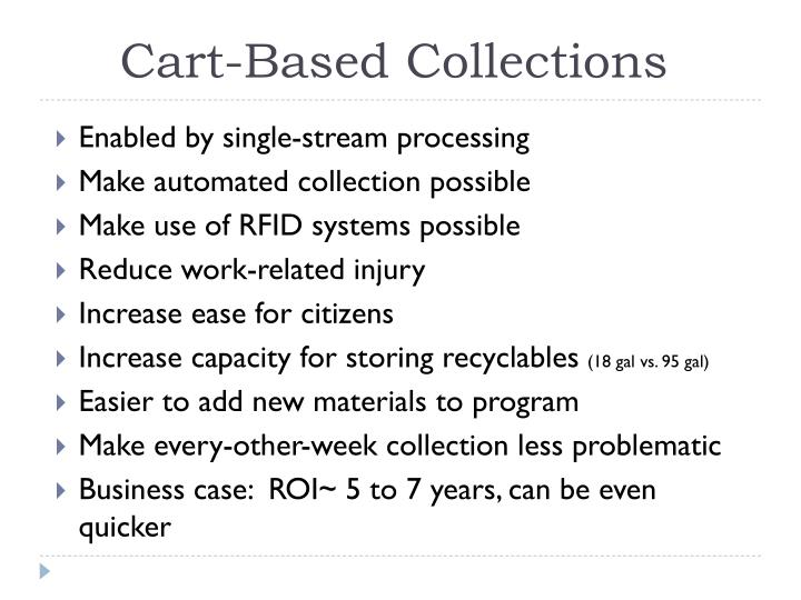 Cart-Based Collections