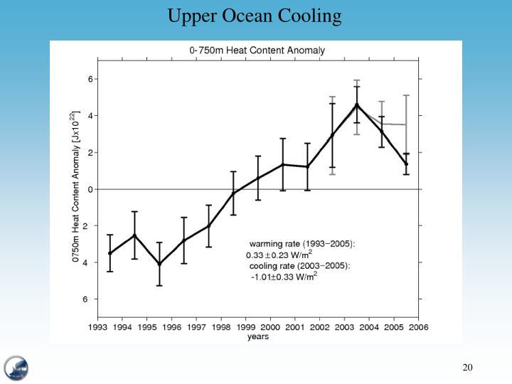 Upper Ocean Cooling