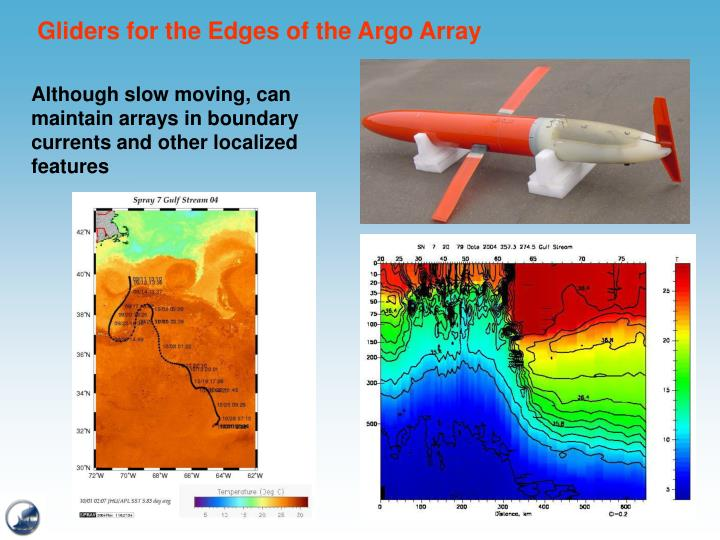 Gliders for the Edges of the Argo Array