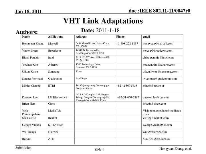 VHT Link Adaptations