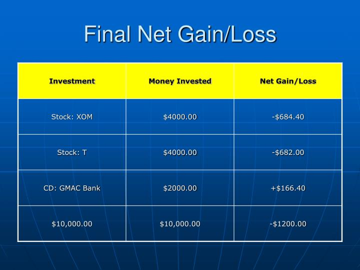 Final Net Gain/Loss