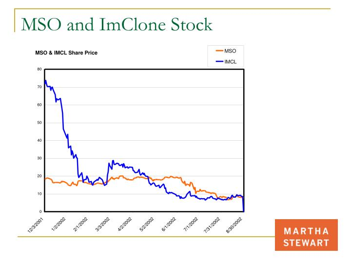 MSO and ImClone Stock