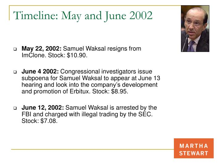Timeline: May and June 2002