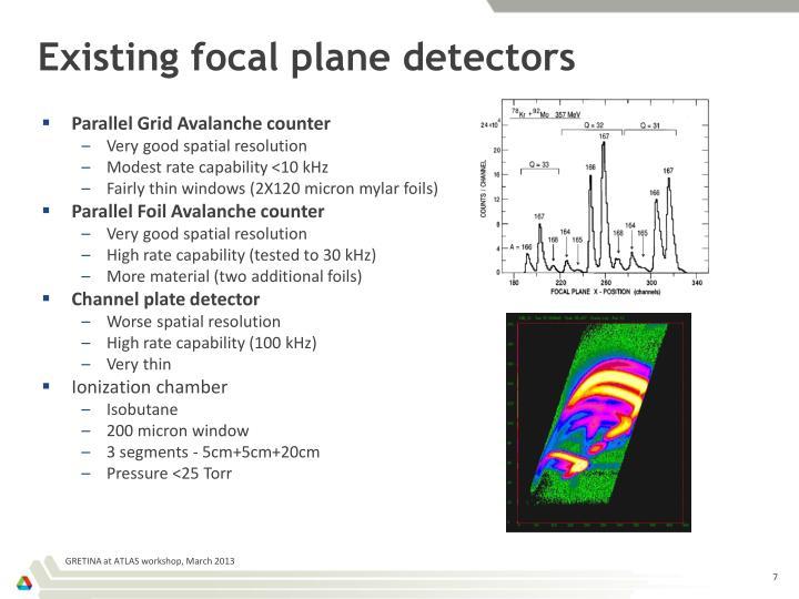 Existing focal plane detectors
