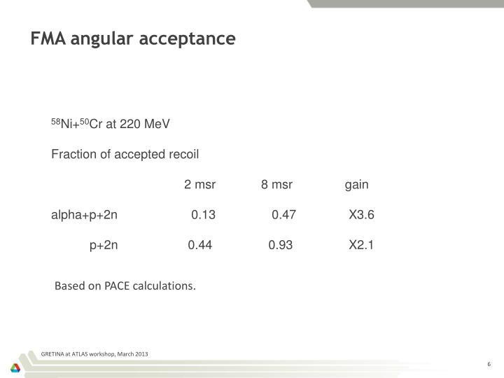 FMA angular acceptance