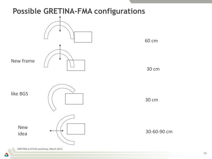 Possible GRETINA-FMA configurations