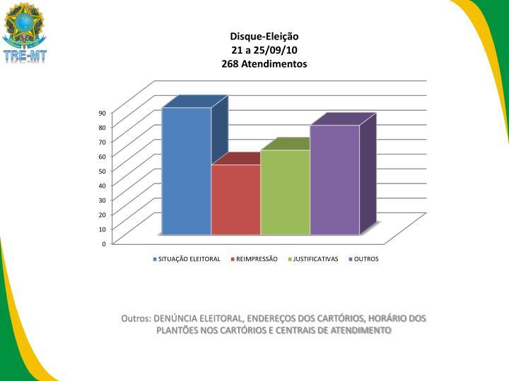 Outros: DENÚNCIA ELEITORAL, ENDEREÇOS DOS CARTÓRIOS, HORÁRIO DOS PLANTÕES NOS CARTÓRIOS E CENTRAIS DE ATENDIMENTO