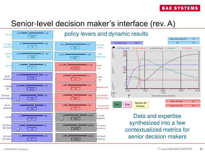 Senior-level decision maker's interface (rev. A)