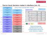 senior level decision maker s interface rev a