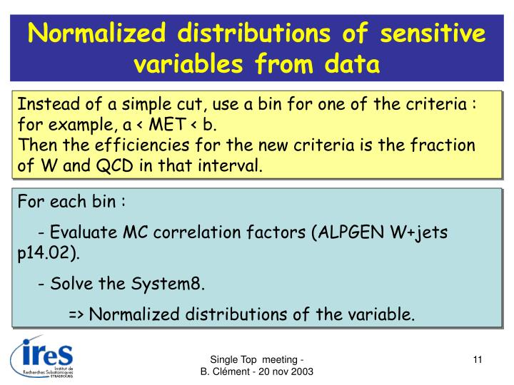 Normalized distributions of sensitive variables from data