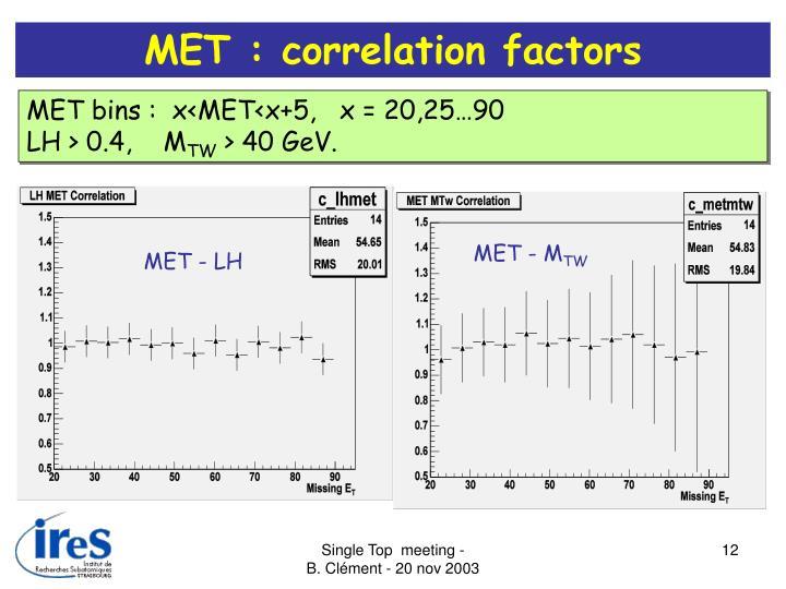 MET : correlation factors