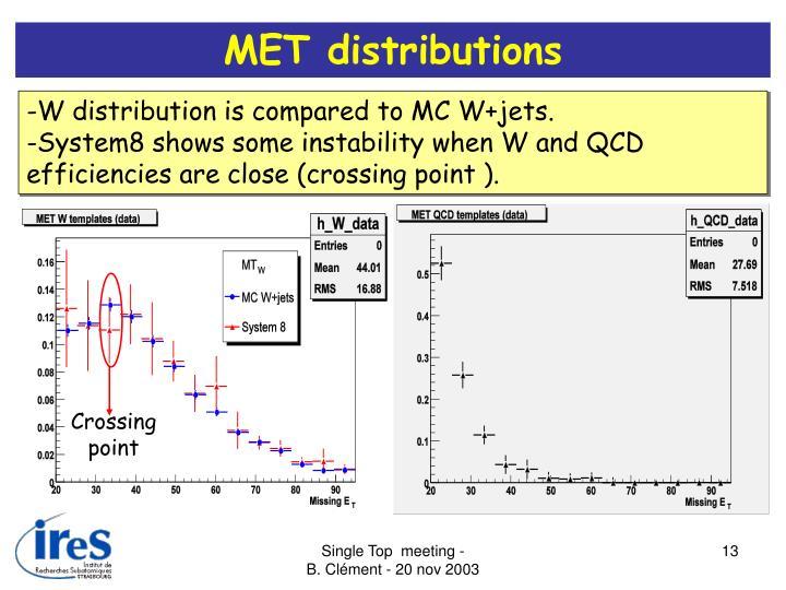 MET distributions