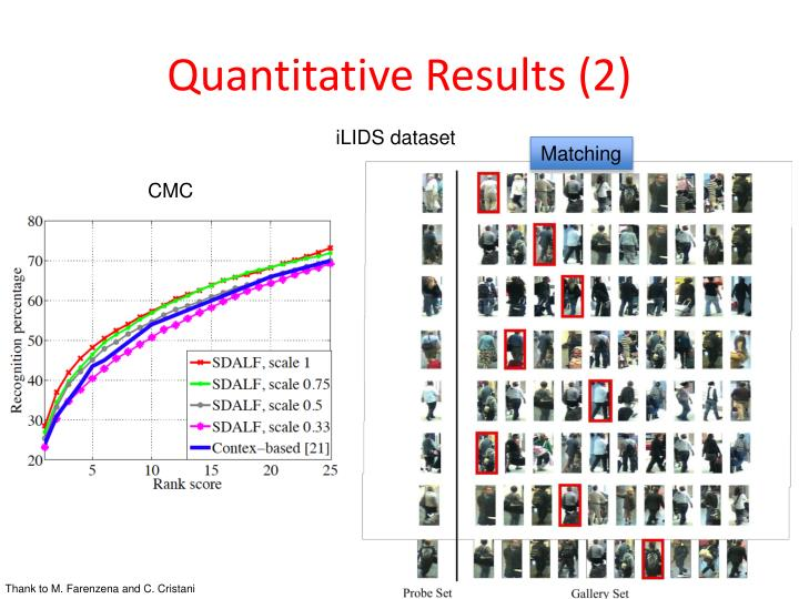 Quantitative Results (2)