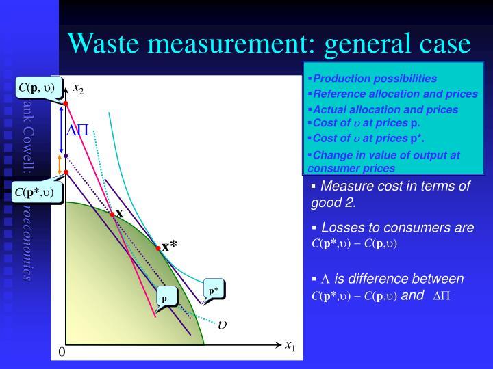 Waste measurement: general case