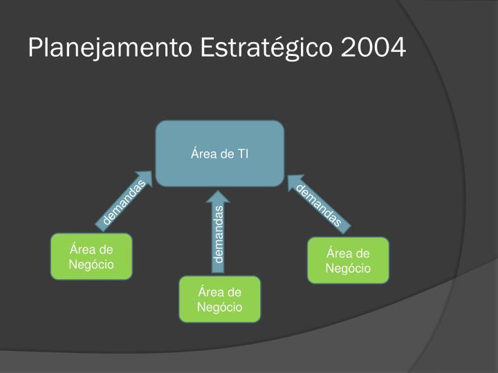 Planejamento Estratégico 2004