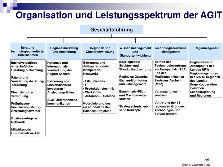 Organisation und Leistungsspektrum der AGIT
