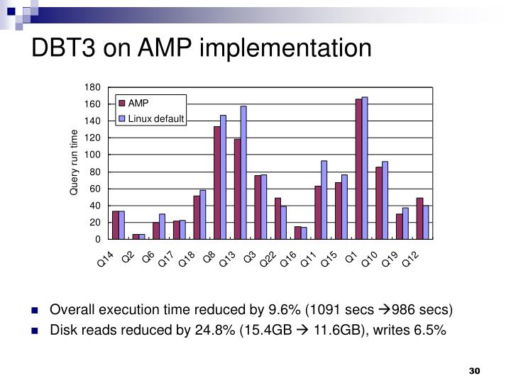 DBT3 on AMP implementation