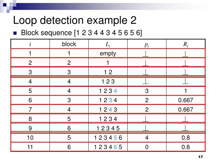 Loop detection example 2