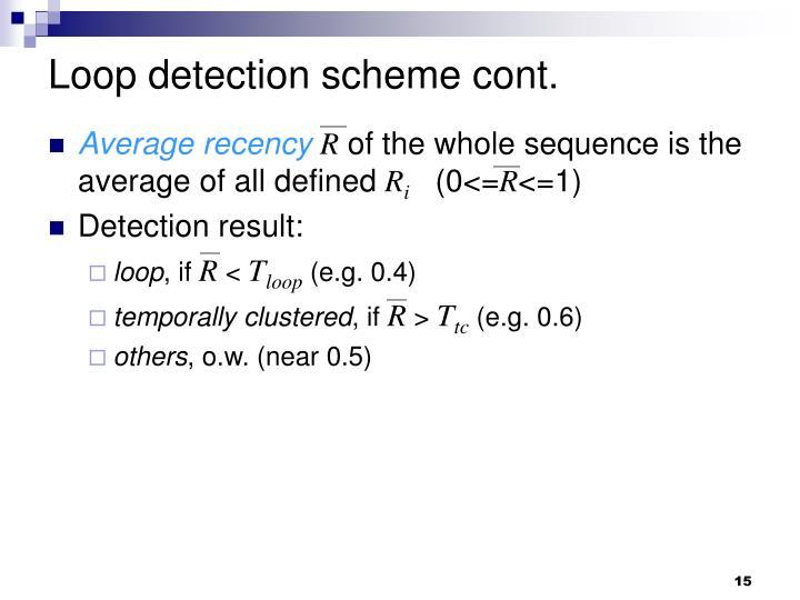 Loop detection scheme cont.
